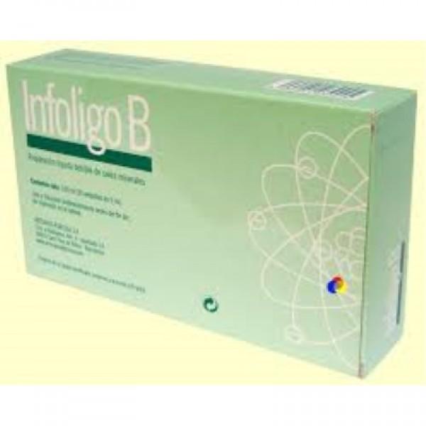Infoligo-b